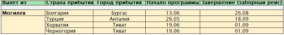 .jpg - В какие страны можно улететь на отдых из разных городов Беларуси? Полетная программа 2020